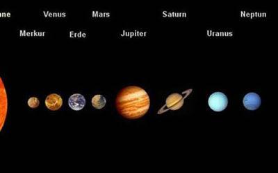 Unsere kosmische Heimat, das Sonnensystem